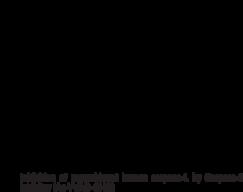 Kit De Ensaio De Triagem De Inibidor De Caspase-1 - 1Kit/384Pocos